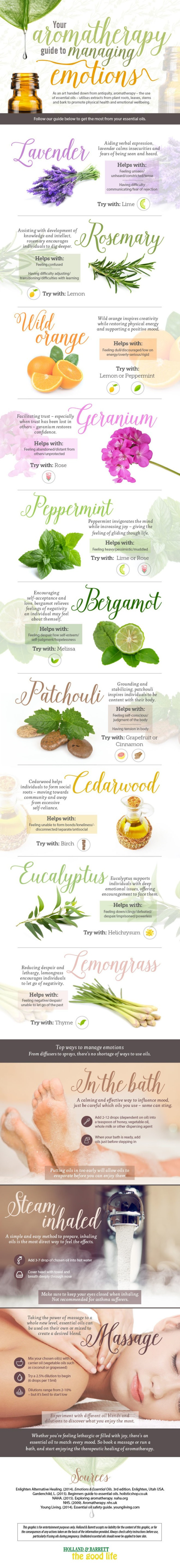 aromatherapy for emotional health